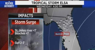Pronóstico del impacto de Elsa en el noreste de Florida y el sureste de Georgia